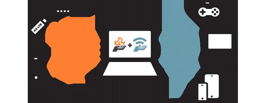 Раздача Wi-Fi через ноутбук или компьютер