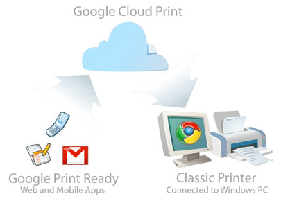 Google-Cloud-Print.png