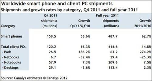 Smartphones-PCs.jpg