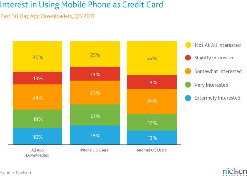 mobile-comm-wire-post_chart2_phone-as-cc1.png