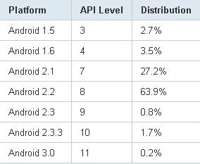 platform_versions_april_2.jpg
