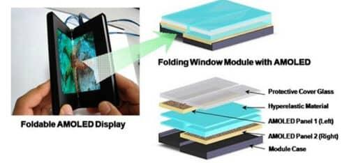 fordable-amoled-display.jpg