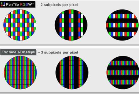 PenTile-RGBW-Prototype-Display.jpg