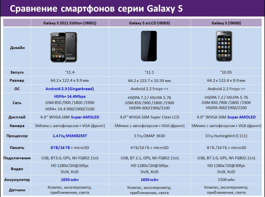 samsung_galaxy_s_2011.jpg